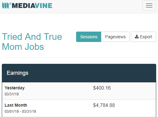 How I Make Money Blogging Consistently