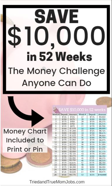 How to Save 10,000 in 52 weeks